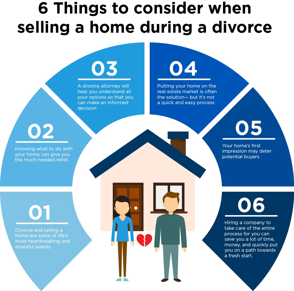 6 things to consider selling a home during a divorce in dallas texas 6 things to consider when selling a home during a divorce in dallas texas solutioingenieria Images