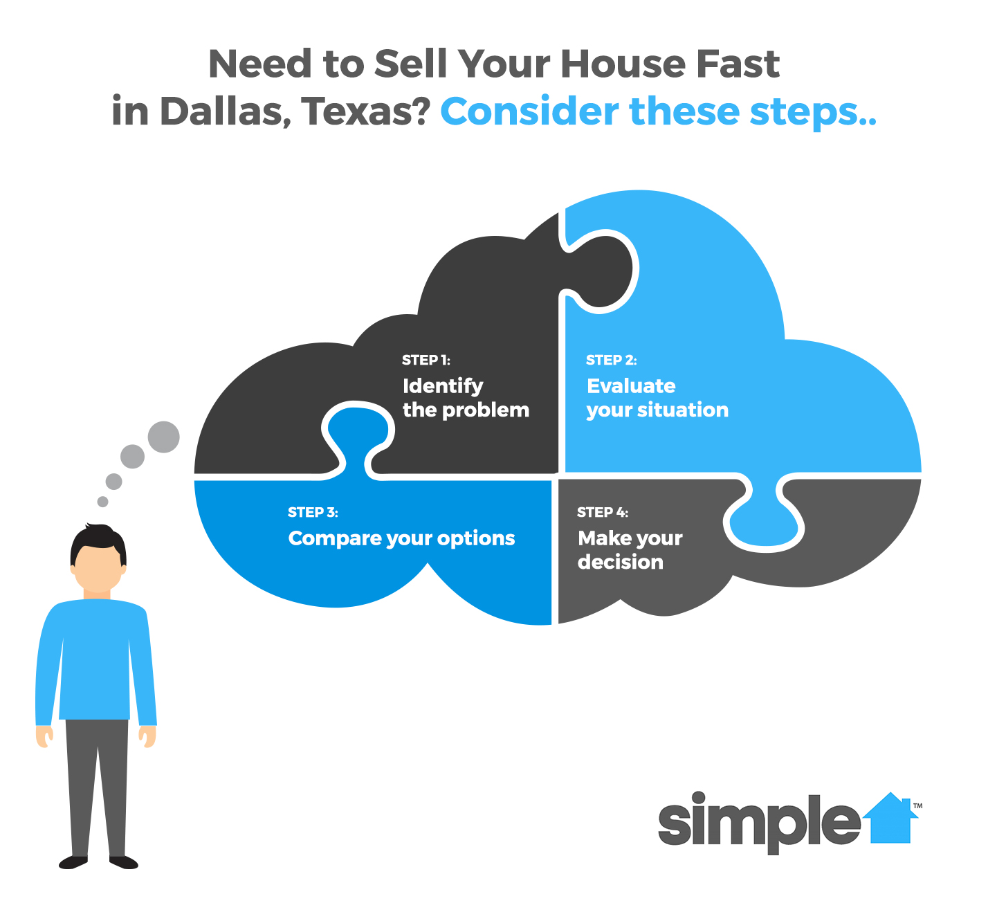 Successful solution to real estate problems